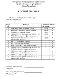 Итоговый протокол Crimea Rescue Fest 2012