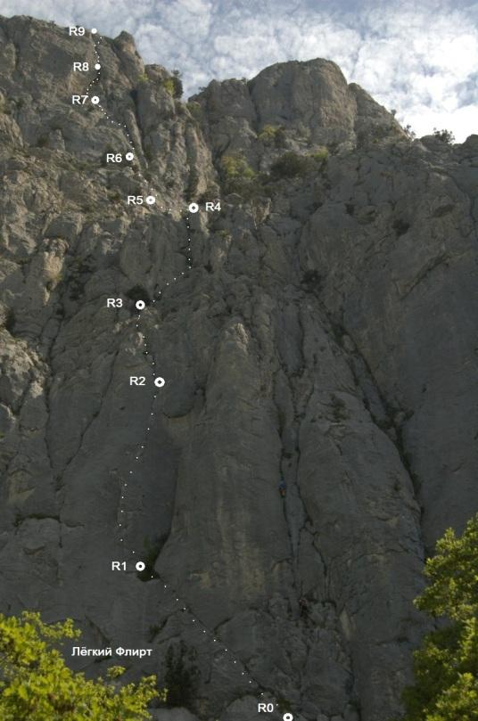 Маршрут показан пунктиром чтобы не закрывать рельеф скалы на фотографии. Невидимый участок - только R4-R5