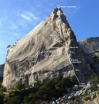 Схема дистанции 2012 года